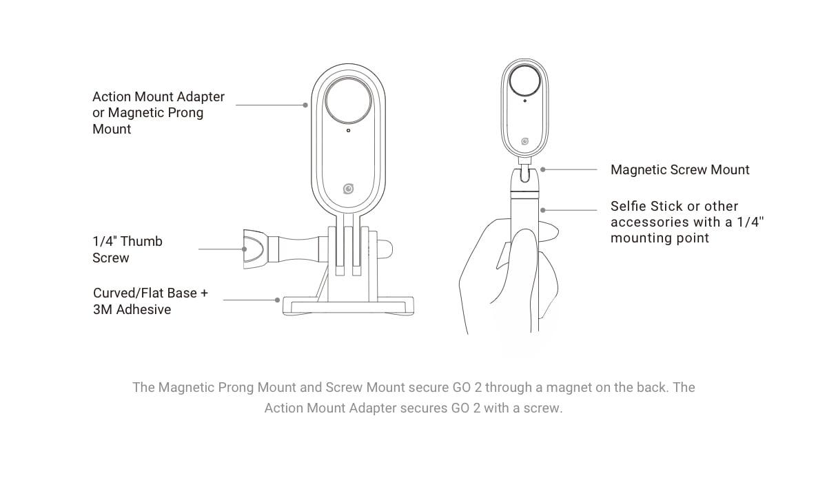 בנדל אביזרי התקנה ותושבות למצלמת אקסטרים אינסטה 360 GO 2